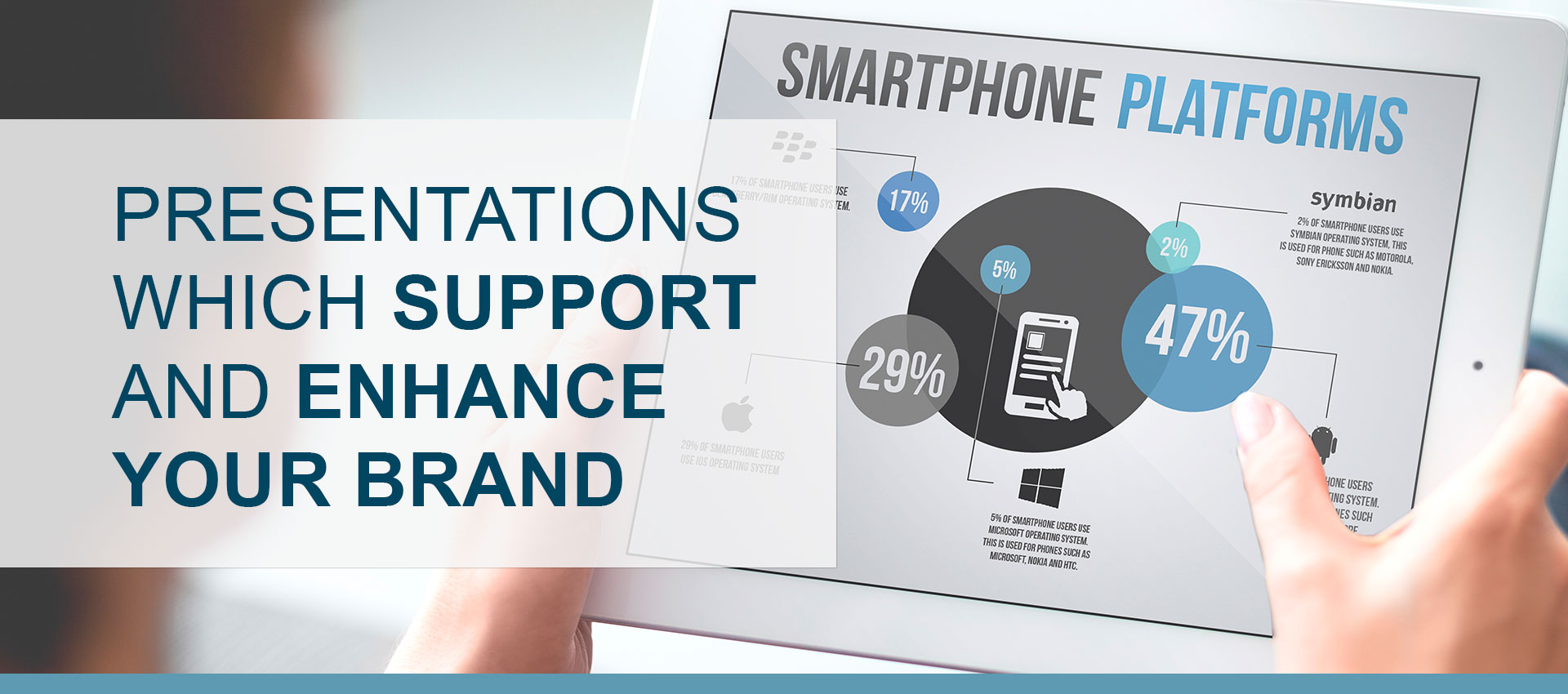 Presentations which support and enhance your brand