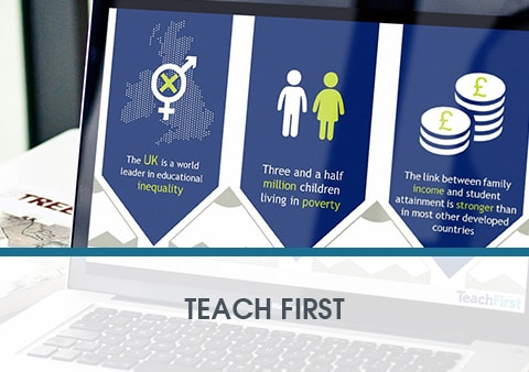 Teach First PowerPoint Presentation