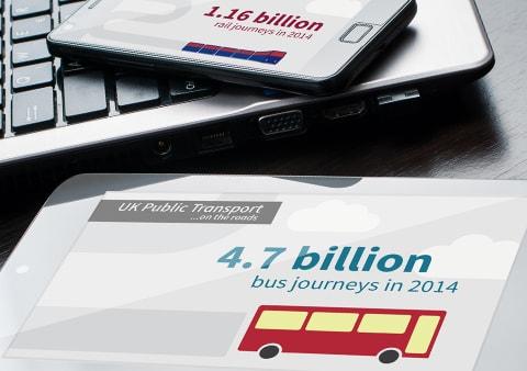 UK Tourism Statistics PowerPoint