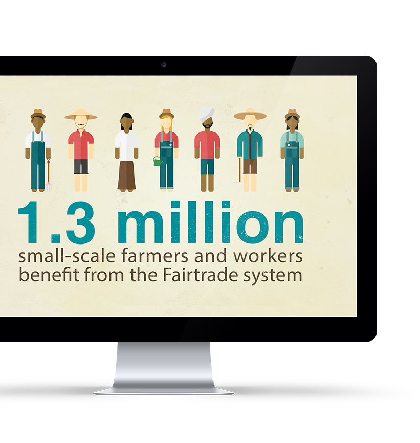 Fairtrade_Powerpoint_Presentation_Purepresentations_tn_2
